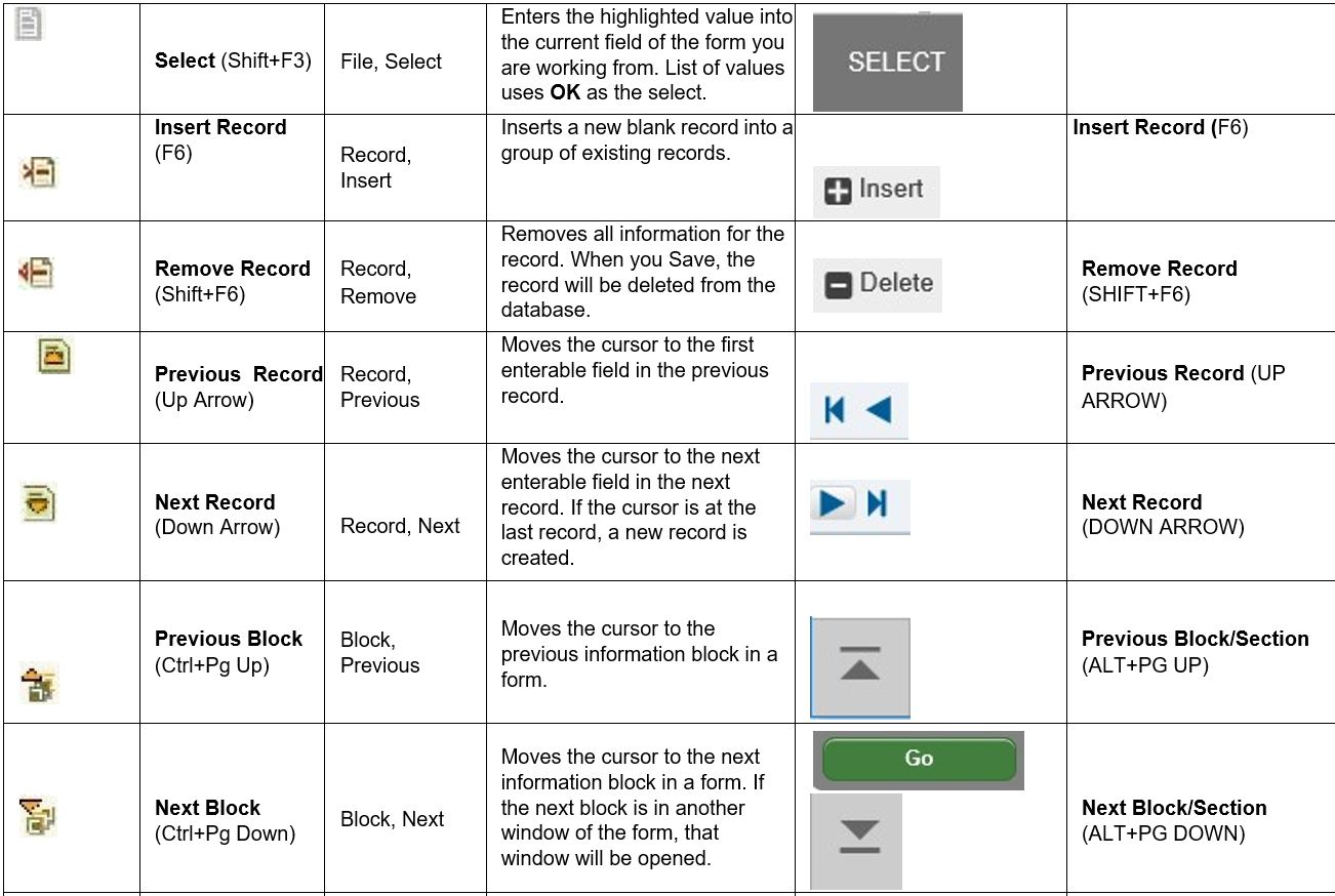 table with user guide references.