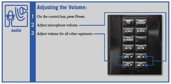 Adjusting the volume window.