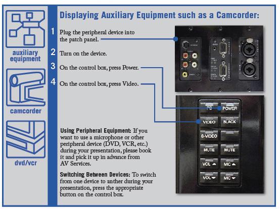 Displaying auxiliary equipment window.